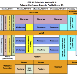 schedule blocks for LTER all scientists' meeting.