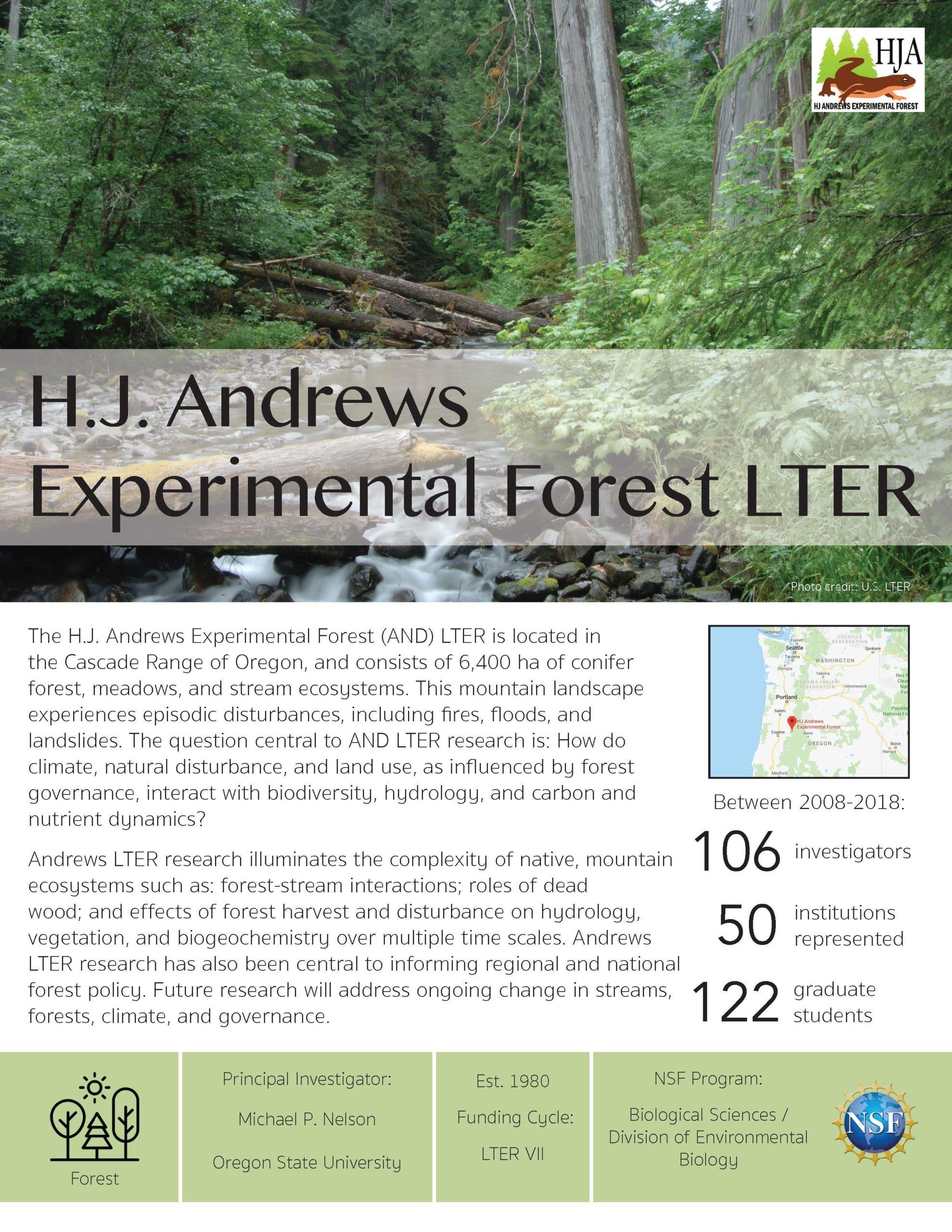 LTER Site Briefs