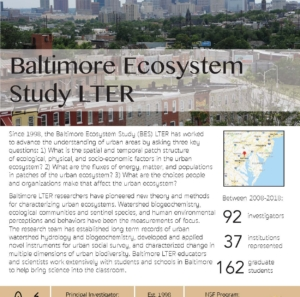 Baltimore Ecosystem Study LTER Site Brief