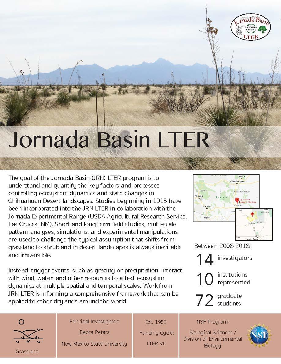 Jornada Basin LTER site brief 2019