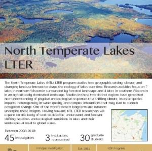 North Temperate Lakes LTER site brief 2019
