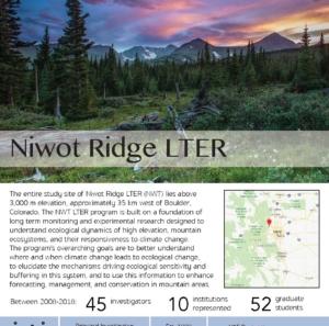 Niwot Ridge LTER site brief 2019