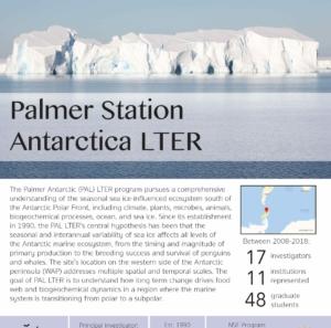 Palmer Station Antarctica LTER site brief 2019