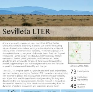 Sevilleta LTER site brief 2019